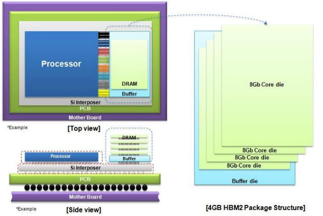 Samsung-villam-RAM