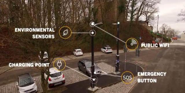 SAP-okos-auto