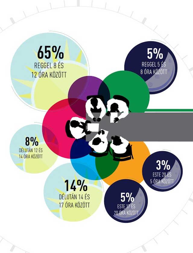 Leitz-infografikon