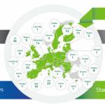 EIT Digital: nyolc, csak nyolc magyar startup van talpon… Magyarországon