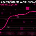 Megkönnyebbülhetnek a Magyar Telekom mobilinternet-előfizetői