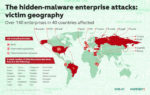 Legális szoftvereket használnak a láthatatlan célzott támadásokhoz a kiberbűnözők