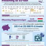 Megszűntek a roamingdíjak az EU-ban
