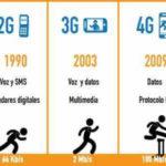 NMHH: 4G-n zajlik a mobilnetforgalom 95 százaléka