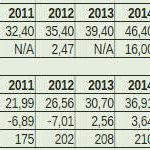 A Huawei elégedett a tavalyi eredményével